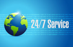 24-7 service international sign concept Stock Photos