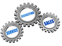 Service, marketing, sales in silver grey gears Stock Photos