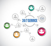 24-7 service people diagram sign concept. Illustration design icon graphic Stock Images