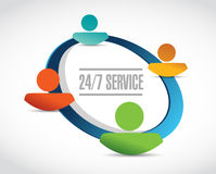 24-7 service people network sign. Concept illustration design icon graphic Stock Image