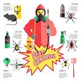 Service For Pest Control Website Royalty Free Stock Photography