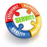 Service puzzle. Conceptual image. Stock Images