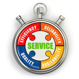 Service puzzle on white background. Royalty Free Stock Photo