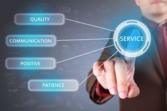 Service Quality Communication Positive Patience in Business Conc. Business Concept. Businessman click Service Quality Communication Positive Patience words royalty free stock photos
