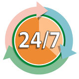 24/7 service. Round the clock Royalty Free Stock Photo