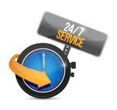 24-7 Service-Uhrzeichenkonzept Stockbild