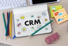 Servicekonzept Firmenkunde CRM-betriebswirtschaftlicher Auswertung handhaben stockbild