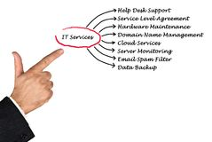 IT Services for business. Man presenting IT Services for business Royalty Free Stock Photo