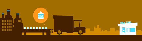 Servicio de entrega de la leche del camión, Lorry Car Drive From Factory a hacer compras bandera Imagen de archivo