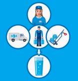 Servicio de entrega del agua Imagenes de archivo