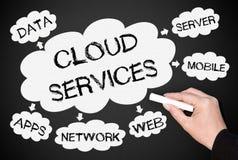 Servicios de datos de la nube foto de archivo