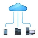 Servicios de habitación del servidor de la nube Fotos de archivo libres de regalías
