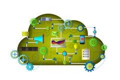 Servicios de la nube Srartup digital del márketing de la gestión Fotografía de archivo