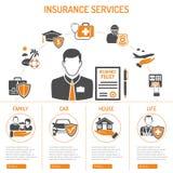Servicios de seguro Infographics Imagenes de archivo
