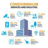 Servicios del condominio del hotel y caseros e icono de las instalaciones Fotos de archivo libres de regalías