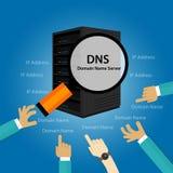 Servidor del sistema de nombres de dominio del DNS stock de ilustración