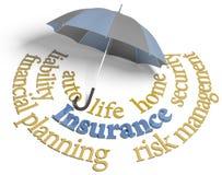 Serviços planeando do risco do guarda-chuva da agência do seguro Foto de Stock