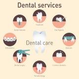 Servizi dentari di infografics medico Fotografia Stock Libera da Diritti