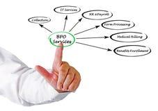 Servizi di BPO Fotografia Stock Libera da Diritti