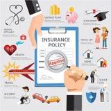 Servizi di politica dell'assicurazione malattia & di vita Agente di affari della mano messo Fotografia Stock Libera da Diritti