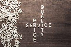Servizio di alta qualità di prezzo basso Immagini Stock Libere da Diritti