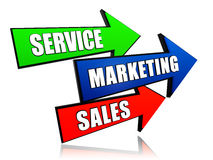 Servizio, vendita, vendite in frecce Fotografia Stock Libera da Diritti