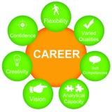 Servocommandes de carrière illustration libre de droits