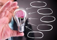 Sessão de reflexão da idéia Imagem de Stock Royalty Free