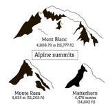 Set Alps szczytów sylwetki elementy Mont Blanc, Matterhorn, Monte Rosa Obrazy Stock