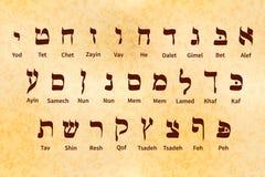 Set antyczni abecadło symbole Hebrajski język na starym pergaminie royalty ilustracja
