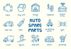 Set of auto spare parts. Royalty Free Stock Images
