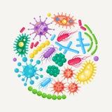 Set bakterie, drobnoustroje, wirus, zarazki Powodowa? przedmiot odizolowywaj?cego na tle Bakteryjni mikroorganizmy, probiotic kom ilustracja wektor