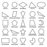 Set of basic geometric shapes . Advance mathematical concepts for algebra and geometry Stock Images