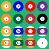 Set of billiard balls Royalty Free Stock Photography