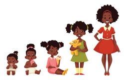 Set of black girls from newborn to infant toddler schoolboy. Set of black girls from newborn to infant toddler schoolgirl and teenager cartoon vector royalty free illustration