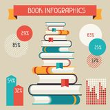 Set of books infographic in flat design style Royalty Free Stock Photo