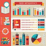 Set of books infographic in flat design style Royalty Free Stock Photography