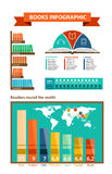 Set of books infographic in flat design style. With worlds map Royalty Free Stock Image