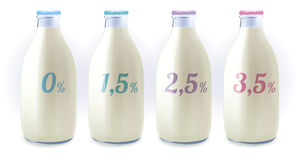 Set of bottles with milk. Set of bottles with milk - different percentage of fat Stock Photography