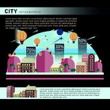 Set of buildings in flat design. Style. City against the sky and a green hill. Infographic elements of architecture of a small town Stock Photos