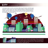 Set of buildings in flat design. Style. City against the sky and a green hill. Infographic elements of architecture of a small town Royalty Free Stock Photography