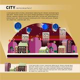 Set of buildings in flat design. Style. City against the sky and a green hill. Infographic elements of architecture of a small town Stock Images
