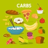 Set carb jedzenie Chleb i inna piekarnia, makaron ilustracja wektor