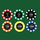 Set of casino chips Royalty Free Stock Photo