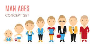 Set of casual man age flat icons Royalty Free Stock Image