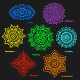 Set of 7 chakras Stock Photos