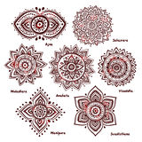 Set of 7 chakras Royalty Free Stock Photography