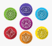 Set of chakras Royalty Free Stock Image