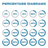 Set of circle percentage diagrams for infographics, 5 10 15 20 25 30 35 40 45 50 55 60 65 70 75 80 85 90 95 100 percent. Set  of circle percentage diagrams for Royalty Free Stock Images