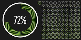 Set of circle percentage diagrams from 0 to 100. Ready-to-use for web design, user interface UI or infographic - indicator with green stock illustration